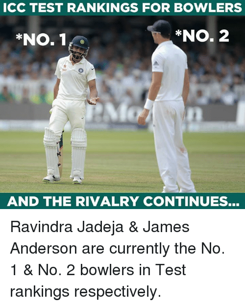 """Testes: CC TEST RANKINGS FOR BOWLERS  """"No. 1 r  *NO. 2  AND THE RIVALRY CONTINUES... Ravindra Jadeja & James Anderson are currently the No. 1 & No. 2 bowlers in Test rankings respectively."""
