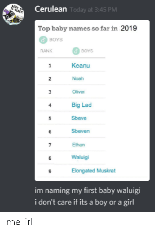 Cerulean Today at 345 PM Top Baby Names So Far in 2019 BOYS RANK