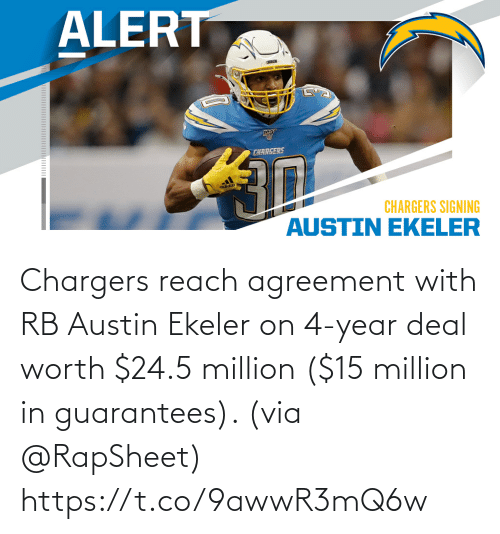 deal: Chargers reach agreement with RB Austin Ekeler on 4-year deal worth $24.5 million ($15 million in guarantees). (via @RapSheet) https://t.co/9awwR3mQ6w