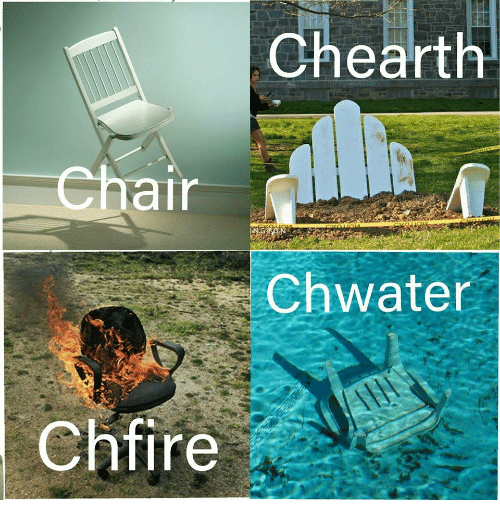 Air: Chearth  air  Chwater  Chfire