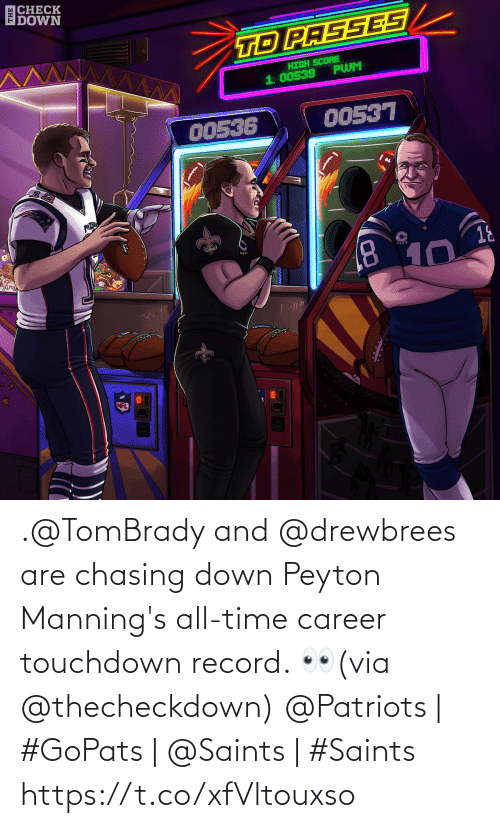 Record: |CHECK  DOWN  TD PASSES  HIGH SCORE  PWM  1. 00539  00536  00537  PATRO  18  8.  10  NFL .@TomBrady and @drewbrees are chasing down Peyton Manning's all-time career touchdown record. 👀(via @thecheckdown)  @Patriots | #GoPats | @Saints | #Saints https://t.co/xfVltouxso