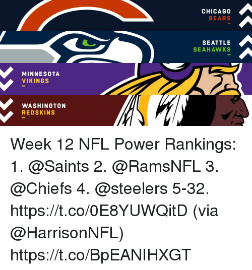 Chicago, Chicago Bears, and Memes: CHICAGO  BEARS  SEATTLE  SEAHAWKS  MINNESOTA  VIKINGS  WASHINGTON  REDSKINS Week 12 NFL Power Rankings:  1.  @Saints  2. @RamsNFL  3.  @Chiefs   4. @steelers  5-32. https://t.co/0E8YUWQitD (via @HarrisonNFL) https://t.co/BpEANIHXGT