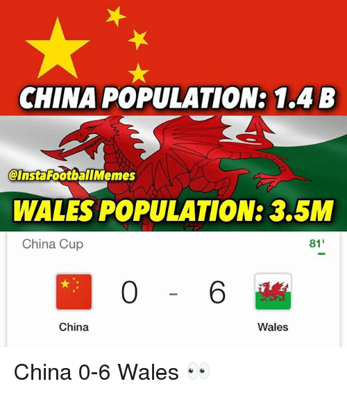 Population 1: CHINA POPULATION: 1.4 B  @InstarootballMemes  WALES POPULATION: 3.5M  China Cup  81  6  China  Wales China 0-6 Wales 👀