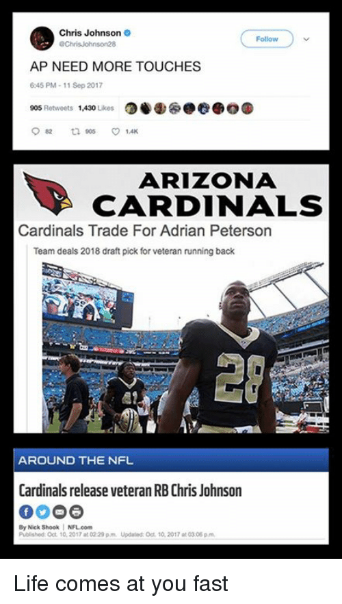 Arizona Cardinals: Chris Johnson  Follow  AP NEED MORE TOUCHES  6:45 PM-11 Sep 2017  905 Retweets 1,430 ikes0  ARIZONA  CARDINALS  Cardinals Trade For Adrian Peterson  Team deals 2018 draft pick for veteran running back  20  S1  AROUND THE NFL  Cardinals release veteran RB Chris Johnson  By Nick Shook NFL.com  Published: Oct 10, 2017 at 02 29 pm Updated: Oct 10, 2017 at 03.06 p.m Life comes at you fast