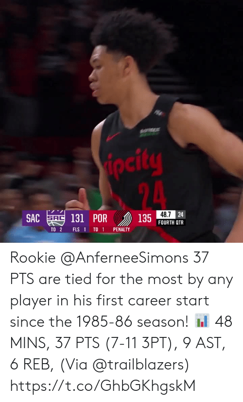 awwmemes.com: cit  SAC1  131 POR135  48.7 24  FOURTH QTR  SAC  TO 2 FLS 1 TO 1 PENALTY Rookie @AnferneeSimons 37 PTS are tied for the most by any player in his first career start since the 1985-86 season!   📊 48 MINS, 37 PTS (7-11 3PT), 9 AST, 6 REB,   (Via @trailblazers)   https://t.co/GhbGKhgskM