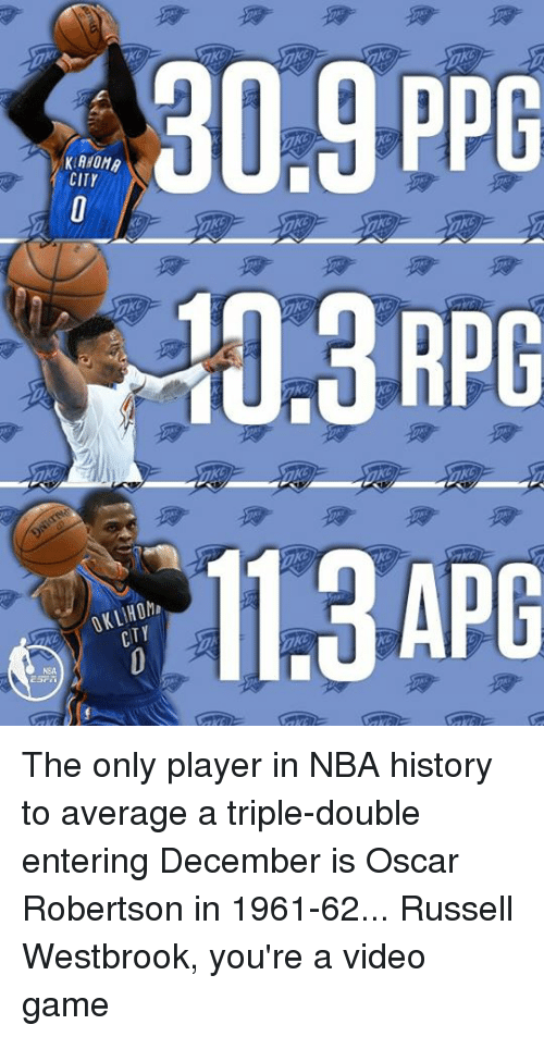 oscar robertson: CITY  11 8APG  CITY The only player in NBA history to average a triple-double entering December is Oscar Robertson in 1961-62...  Russell Westbrook, you're a video game