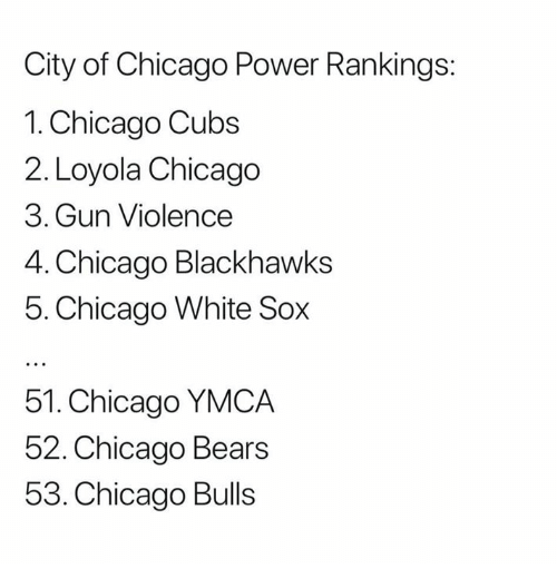 loyola: City of Chicago Power Rankings:  1. Chicago Cubs  2. Loyola Chicago  3. Gun Violence  4. Chicago Blackhawks  5. Chicago White Sox  51. Chicago YMCA  52. Chicago Bears  53. Chicago Bulls