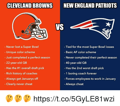 New England Patriots: CLEVELAND BROWNS  NEW ENGLAND PATRIOTS  VS  - Never lost a Super Bowl  Tied for the most Super Bowl losses  Unique color scheme  - Just completed a perfect season  - Basic AF color scheme  Never completed their perfect season  40-year-old QB  Has the 2nd worst draft pick  1 boring coach forever  Forces employees to work in January  Always cheat  22-year-old QB  Has the #1 overall draft pick  Rich history of coaches  - Always get Januarys off  Clearly never cheat 🤔🤔🤔 https://t.co/5GyLE81wzi