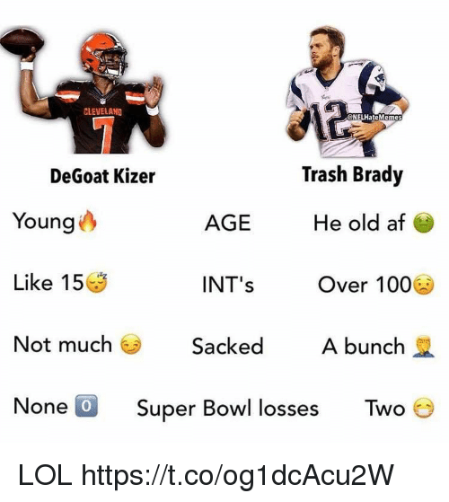 Anaconda, Lol, and Memes: CLEVELAND  NELHateMemes  Trash Brady  He old atf  Over 100  Not much Sacked A bunch  None D Super Bowl losses Two  DeGoat Kizer  Young  AGE  Like 15  INT's  0 LOL https://t.co/og1dcAcu2W