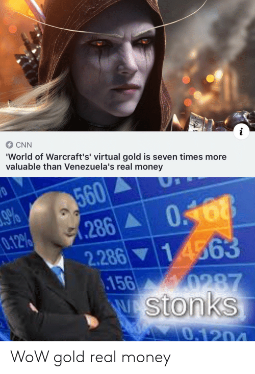 cnn.com, Money, and Wow: CNN  i  'World of Warcraft's' virtual gold is seven times more  valuable than Venezuela's real money  560  9%  0.12%  0168  .286  2.286 14563  156 0287  W Stonks  0,1204 WoW gold  real money