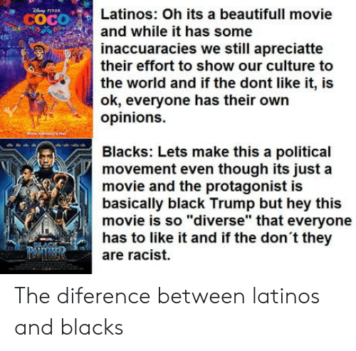 """beautifull: cOCO  Latinos: Oh its a beautifull movie  and while it has some  inaccuaracies we still apreciatte  their effort to show our culture to  the world and if the dont like it, is  ok, everyone has their own  opinions.  Blacks: Lets make this a political  movement even though its just a  movie and the protagonist is  basically black Trump but hey this  movie is so """"diverse"""" that everyone  has to like it and if the don t they  are racist. The diference between latinos and blacks"""