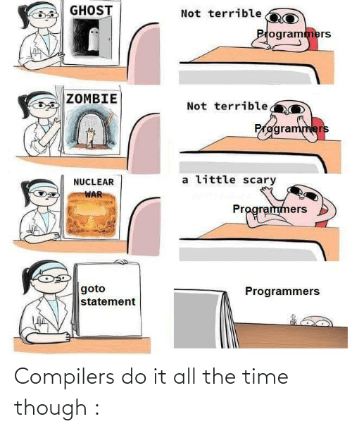 All The: Compilers do it all the time though :