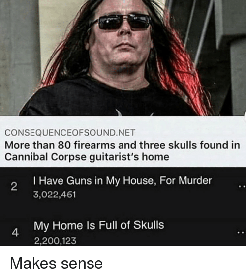 Firearms: CONSEQUENCEOFSOUND.NET  More than 80 firearms and three skulls found in  Cannibal Corpse guitarist's home  I Have Guns in My House, For Murder  3,022,461  2  My Home Is Full of Skulls  2,200,123 Makes sense