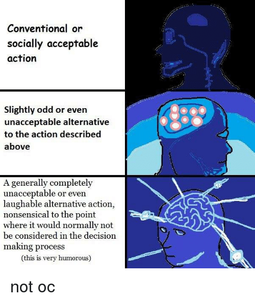 Non Existent Existentialist, Odd, and Action: Conventional or  socially acceptable  action  slightly odd or even  unacceptable alternative  to the action described  above  A generally completely  unacceptable or even  laughable alternative action,  nonsensical to the point  where it would normally not  be considered in the decision  making process  (this is very humorous) not oc