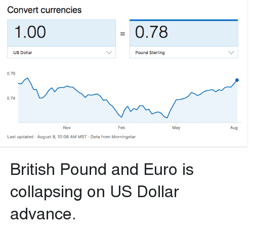 Euro British And August 8 Convert Currencies 100 078 US Dollar Pound Sterling