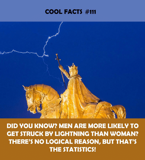 Cool Facts: COOL FACTS #111  DID YOU KNOW? MEN ARE MORE LIKELY TO  GET STRUCK BY LIGHTNING THAN WOMAN?  THERE'S NO LOGICAL REASON, BUT THAT'S  THE STATISTICS!