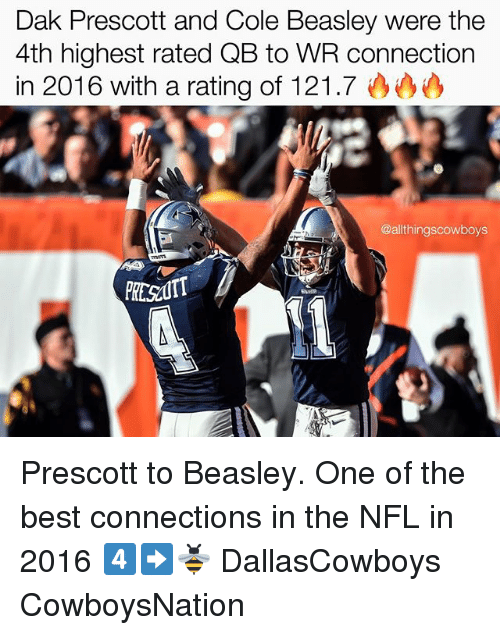 Cowboysnation: Dak Prescott and Cole Beasley were the  4th highest rated QB to WR connection  in 2016 with a rating of 121.7  @althingscowboys Prescott to Beasley. One of the best connections in the NFL in 2016 4️⃣➡️🐝 DallasCowboys CowboysNation ✭