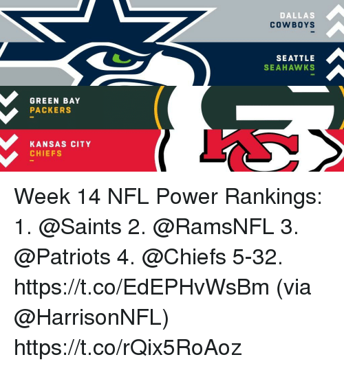 Dallas Cowboys, Green Bay Packers, and Kansas City Chiefs: DALLAS  COWBOYS  SEATTLE  SEAHAWKS  GREEN BAY  PACKERS  KANSAS CITY  CHIEFS Week 14 NFL Power Rankings:  1. @Saints  2. @RamsNFL  3. @Patriots  4. @Chiefs  5-32. https://t.co/EdEPHvWsBm (via @HarrisonNFL) https://t.co/rQix5RoAoz