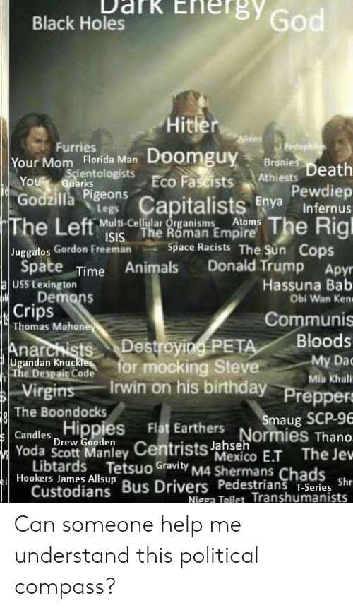 Animals, Birthday, and Bloods: DarK Energv  TBy  God  Black Holes  Hitle  Furries  Your Mom Florida Man Doomgu  Bronie  Eco Fase sts·Athiests Death  n Pewdiep  Scientologists  Yo  arks  el Godallan eens Capitalists ya Infernus  tegns Capitalists Eya n  Multi-Cellular Organisms Atoms  sIS The Röman Empire  ISiS  Juggalos Gordon Freeman Space Racists  The sun Cops  Spate Time Animals Donald Trump Apy  a USS Lexington  Hassuna Bab  Demons  Crips  Obi Wan Ken  Communis  Thomas Mahon  ena  Destroying PETA Bloods  My Da  Mía Khali  repper  Smaug SCP-96  Ugandan Knuc  The Despais Code or mocking Steve  Virgins Irwin on his birthday  The Boondocks  Hippies Flat Earthers Normies Thano  Candles  Drew Gooden  Jahseh  Yoda Scott Maniey Centrists mSxito E.T The Jev  Libtards Tetsuo Gravity M4 Shermans Chads  Hookers James Allsup  00kustodiansp BusDrivers Pedestriargadies Shr  T-Series Shr  Nigea Toilet Transhumanists Can someone help me understand this political compass?