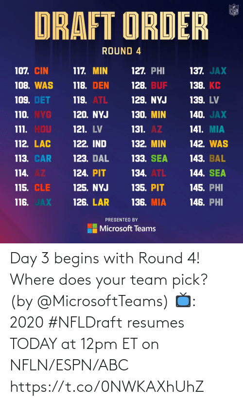 ABC: Day 3 begins with Round 4! Where does your team pick? (by @MicrosoftTeams)  📺: 2020 #NFLDraft resumes TODAY at 12pm ET on NFLN/ESPN/ABC https://t.co/0NWKAXhUhZ