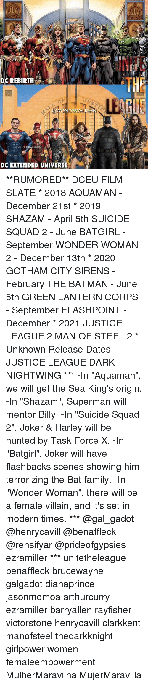 "task force: DC REBIRTH  LE  OWONDERVAUGH  ND  DC EXTENDED UNIVERSE **RUMORED** DCEU FILM SLATE * 2018 AQUAMAN - December 21st * 2019 SHAZAM - April 5th SUICIDE SQUAD 2 - June BATGIRL - September WONDER WOMAN 2 - December 13th * 2020 GOTHAM CITY SIRENS - February THE BATMAN - June 5th GREEN LANTERN CORPS - September FLASHPOINT - December * 2021 JUSTICE LEAGUE 2 MAN OF STEEL 2 * Unknown Release Dates JUSTICE LEAGUE DARK NIGHTWING *** -In ""Aquaman"", we will get the Sea King's origin. -In ""Shazam"", Superman will mentor Billy. -In ""Suicide Squad 2"", Joker & Harley will be hunted by Task Force X. -In ""Batgirl"", Joker will have flashbacks scenes showing him terrorizing the Bat family. -In ""Wonder Woman"", there will be a female villain, and it's set in modern times. *** @gal_gadot @henrycavill @benaffleck @rehsifyar @prideofgypsies ezramiller *** unitetheleague benaffleck brucewayne galgadot dianaprince jasonmomoa arthurcurry ezramiller barryallen rayfisher victorstone henrycavill clarkkent manofsteel thedarkknight girlpower women femaleempowerment MulherMaravilha MujerMaravilla"