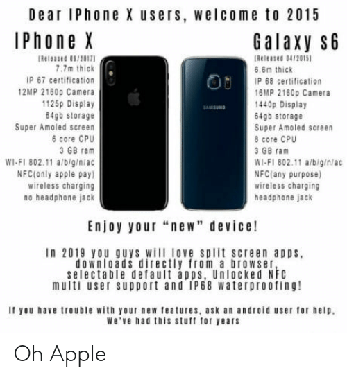 Android Apple And Iphone Dear IPhone X Users Welcome To 2015 Phone