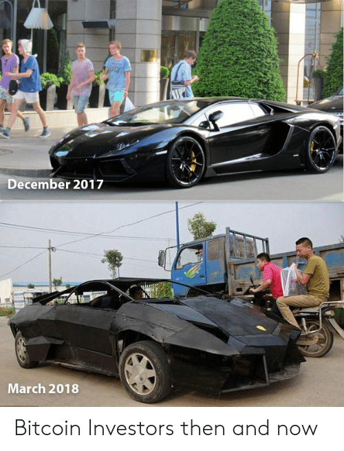 Bitcoin, March, and Now: December 2017  March 2018 Bitcoin Investors then and now