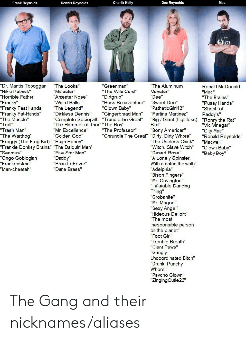 """Brains, Charlie, and Dancing: Dee Reynolds  Dennis Reynolds  Charlie Kelly  Frank Reynolds  Мас  """"Dr. Mantis Toboggan  """"Nikki Potnick""""  """"The Looks""""  """"The Aluminum  Monster""""  """"Dee""""  """"Greenman""""  """"The Wild Card""""  Ronald McDonald  """"Mac""""  """"The Brains""""  """"Molester""""  """"Anteater Nose""""  """"Weird Balls""""  """"The Legend""""  """"Dickless Dennis""""  """"Horrible Father  """"Dirtgrub""""  """"Hoss Bonaventure"""" """"Sweet Dee""""  """"Franky""""  """"Franky Fast Hands""""  """"Franky Fat-Hands""""  """"The Muscle""""  """"Pussy Hands""""  """"Sheriff of  """"Clown Baby""""  """"Gingerbread Man""""  """"Pathetic Girl43""""  """"Martina Martinez""""  Paddy's""""  """"Big Giant (flightless) """"Ronny the Rat""""  Bird""""  """"Complete Sociopath"""" """"Trundle the Great""""  """"The Hammer of Thor"""" """"The Boy""""  """"Mr. Excellence""""  """"Golden God""""  """"Troll""""  """"Vic Vinegar""""  """"City Mac""""  """"Ronald Reynolds""""  """"Macwell""""  """"Clown Baby""""  """"Baby Boy""""  """"Bony American""""  """"Chrundle The Great"""" """"Dirty, Dirty Whore""""  """"The Useless Chick""""  """"Trash Man""""  """"The Professor""""  """"The Warthog""""  """"Froggy (The Frog Kid)"""" """"Hugh Honey""""  """"Frankie Donkey Brains"""" """"The Daiquiri Man""""  """"Five Star Man""""  """"Witch. Slave Witch""""  """"Seamus""""  """"Desert Rose""""  """"A Lonely Spinster.  With a cat(in the wall)""""  """"Adelphia""""  """"Bison Fingers""""  """"Mr. Covington""""  """"Inflatable Dancing  Thing""""  """"Grobanite""""  """"Ongo Goblogian  """"Frankenstein""""  """"Daddy""""  """"Brian LeFevre""""  """"Dane Brass""""  """"Man-cheetah""""  """"Mr. Magoo""""  """"Sexy Angel""""  """"Hideous Delight""""  """"The most  irresponsible person  on the planet""""  """"Foot Girl""""  """"Terrible Breath""""  """"Giant Paws""""  """"Gangly  Uncoordinated Bitch""""  """"Drunk, Punchy  Whore""""  """"Psycho Clown""""  """"ZingingCutie23"""" The Gang and their nicknames/aliases"""