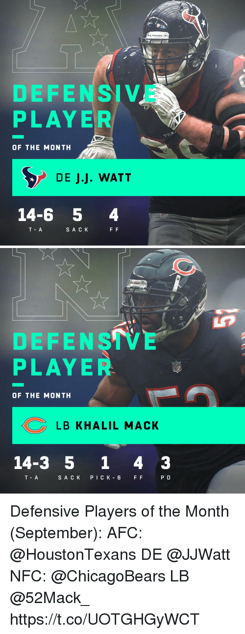 Memes, 🤖, and Player: DEFENSIVE  PLAYER  TEX  OF THE MONTH  14-6 5 4  S A CK   0  DEFENSIVE  PLAYER  OF THE MONTH  LB KHALIL MACK  14-3 5 1 4 3  T A  SACK PIC K 6 F F  P D Defensive Players of the Month (September):  AFC: @HoustonTexans DE @JJWatt  NFC: @ChicagoBears LB @52Mack_ https://t.co/UOTGHGyWCT