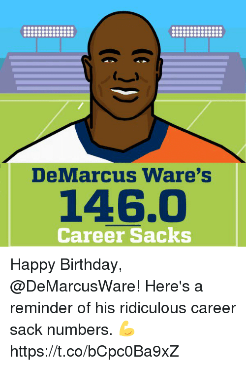 Birthday, Memes, and Happy Birthday: DeMarcus Ware's  146.0  Career Sacks Happy Birthday, @DeMarcusWare!  Here's a reminder of his ridiculous career sack numbers. 💪 https://t.co/bCpc0Ba9xZ