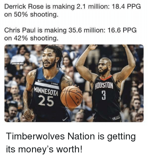 Chris Paul: Derrick Rose is making 2.1 million: 18.4 PPG  on 50% shooting.  Chris Paul is making 35.6 million: 16.6 PPG  on 42% shooting.  HOUSTON  ftbit  MINNESOTA  25 Timberwolves Nation is getting its money's worth!