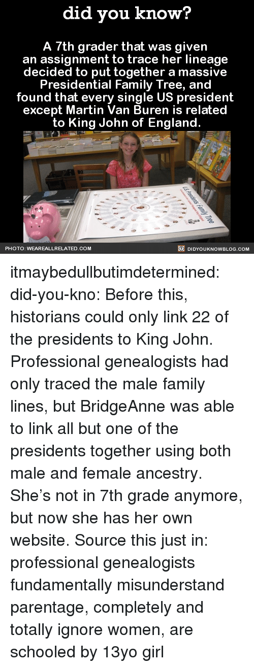 England, Family, and Martin: did you know?  A 7th grader that was given  an assignment to trace her lineage  decided to put together a massive  Presidential Family Tree, and  found that every single US president  except Martin Van Buren is related  to King John of England.  PHOTO: WEAREALLRELATED.COM  te DİDYOU KNOWBLOG.COM itmaybedullbutimdetermined: did-you-kno:    Before this, historians could only link 22 of the presidents to King John. Professional genealogists had only traced the male family lines, but   BridgeAnne   was able to link all but one of the presidents together using both male and female ancestry.   She's not in 7th grade anymore, but now she has her own website. Source  this just in: professional genealogists fundamentally misunderstand parentage, completely and totally ignore women, are schooled by 13yo girl