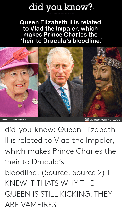 "Dracula: did you know?.  DidYouKnow Facts, com  Queen Elizabeth II is related  to Vlad the Impaler, which  makes Prince Charles the  heir to Dracula's bloodline.""  DIDYOUKNOWFACTS.COM  PHOTO: WIKIME DIA CC did-you-know:  Queen Elizabeth II is related to Vlad the Impaler, which makes Prince Charles the 'heir to Dracula's bloodline.'(Source, Source 2)  I KNEW IT THATS WHY THE QUEEN IS STILL KICKING. THEY ARE VAMPIRES"