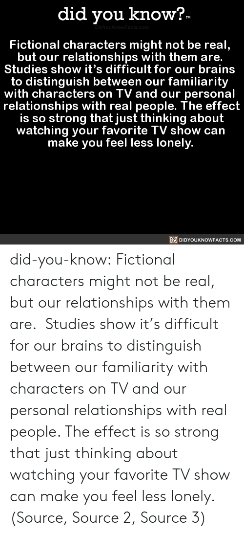 brains: did you know?.  DidYouKnowFacts.com  Fictional characters might not be real,  but our relationships with them are.  Studies show it's difficult for our brains  to distinguish between our familiarity  with characters on TV and our personal  relationships with real people. The effect  is so strong that just thinking about  watching your favorite TV show can  make you feel less lonely.  DIDYOUKNOWFACTS.COM did-you-know: Fictional characters might not be real, but our relationships with them are.  Studies show it's difficult for our brains to distinguish between our familiarity with characters on TV and our personal relationships with real people. The effect is so strong that just thinking about watching your favorite TV show can make you feel less lonely.  (Source, Source 2, Source 3)