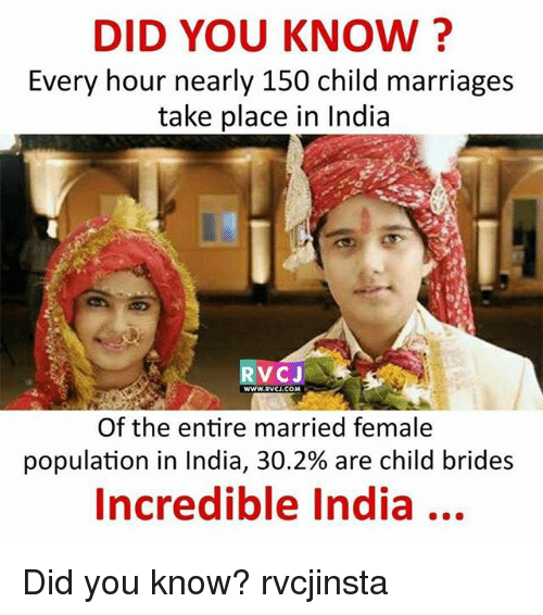 Takeing: DID YOU KNOW?  Every hour nearly 150 child marriages  take place in India  10  RVCJ  Of the entire married female  population in India, 30.2% are child brides  Incredible India...  WWW.RVCJ.COM Did you know? rvcjinsta