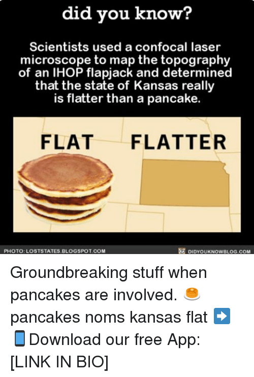 flapjack: did you know?  Scientists used a confocal laser  microscope to map the topography  of an IHOP flapjack and determined  that the state of Kansas really  is flatter than a pancake.  FLAT  FLATTER  DIDYouKNowBLOG.coM  PHOTO: LOSTSTATES BLOGSPOT COM Groundbreaking stuff when pancakes are involved. 🥞 pancakes noms kansas flat ➡📱Download our free App: [LINK IN BIO]