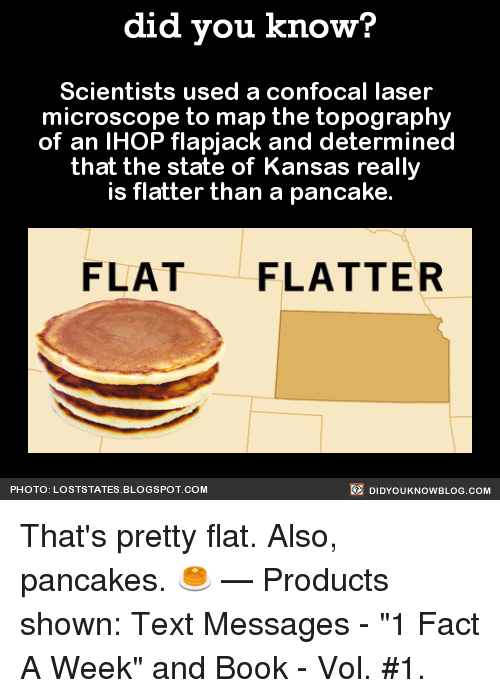 """flapjack: did you know?  Scientists used a confocal laser  microscope to map the topography  of an IHOP flapjack and determined  that the state of Kansas really  is flatter than a pancake.  FLAT  FLATTER  DIDYouK Now BLOG coM  PHOTO: LOSTSTATES. BLOGSPOT. COM That's pretty flat. Also, pancakes. 🥞   — Products shown: Text Messages - """"1 Fact A Week"""" and Book - Vol. #1."""