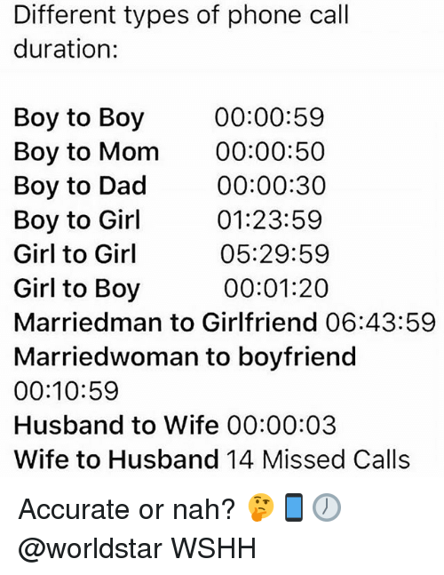 Dad, Memes, and Phone: Different types of phone cal  duration:  Boy to Boy00:00:59  Boy to Mom00:00:50  Boy to Dad  Boy to Gir 01:2  Girl to Girl  Girl to Boy  Marriedman to Girlfriend 06:43:59  Marriedwoman to boyfriend  00:10:59  Husband to Wife 00:00:03  Wife to Husband 14 Missed Calls  00:00:30  05:29:59  00:01:20 Accurate or nah? 🤔📱🕖 @worldstar WSHH