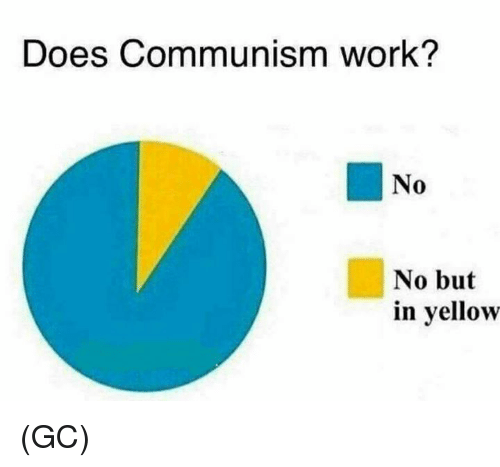 No Buts: Does Communism work?  No  0  No but  in yellow (GC)