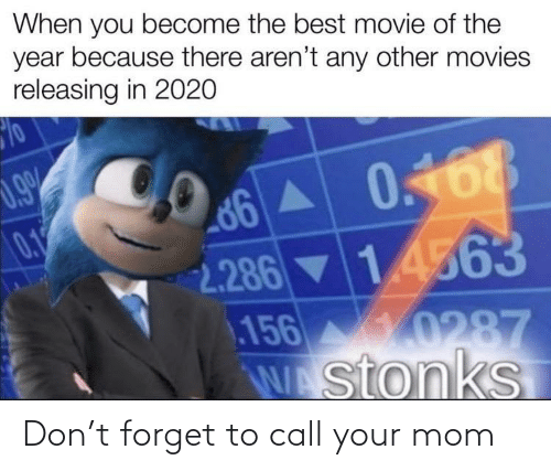 Forget: Don't forget to call your mom