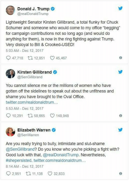 """Elizabeth Warren, Twitter, and The Ring: Donald J. Trump e  @realDonaldTrump  Lightweight Senator Kirsten Gillibrand, a total flunky for Chuck  Schumer and someone who would come to my office """"begging  for campaign contributions not so long ago (and would do  anything for them), is now in the ring fighting against Trump  Very disloyal to Bill & Crooked-USED!  5:03 AM Dec 12, 2017  947,718 ta 12,851 45,467  Kirsten Gillibrand  @SenGillibrand  You cannot silence me or the millions of women who have  gotten off the sidelines to speak out about the unfitness and  shame you have brought to the Oval Office  twitter.com/realdonaldtrum  5:53 AM-Dec 12, 2017  10,291乜58,665 148,948  Elizabeth Warren  @SenWarren  Are you really trying to bully, intimidate and slut-shame  @SenGillibrand? Do you know who you're picking a fight with?  Good luck with that, @realDonaldTrump. Nevertheless,  #shepersisted, twitter.com/realdonaldtrum  8:14 AM Dec 12, 2017  92,951 11,138  32,833"""