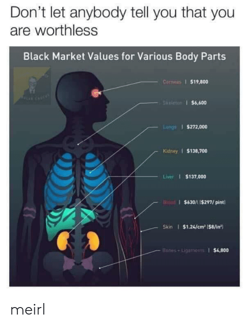 Bones, Black, and Pint: Don't let anybody tell you that you  are worthless  Black Market Values for Various Body Parts  Corneas $19,800  Skeleton $6,600  Lungs $272,000  Kidney $138,700  Liver $137,000  Bisad $630/11$297/ pint  Skin $1.24/cm2 (8/in  Bones+Lipaments $4,800 meirl
