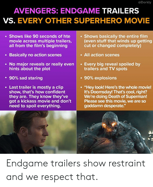 """Hey Look: @Dorkly  AVENGERS: ENDGAME TRAILERS  VS. EVERY OTHER SUPERHERO MOVIE  Shows like 90 seconds of hte  movie across multiple trailers,(even stuff that winds up getting  all from the film's beginning  Shows basically the entire film  cut or changed completely)  . All action scenes  Basically no action scenes  No major reveals or really evenEvery big reveal spoiled by  hints about the plot  trailers and TV spots  . 90% sad staring  . 90% explosions  Last trailer is mostly a clip  show, that's how confident  they are. They know they've  got a kickass movie and don't  need to spoil everything.  """"Hey look! Here's the whole movie!  It's Doomsday! That's cool, right?  We're doing Death of Superman!  Please see this movie, we are so  goddamn desperate.""""  92 Endgame trailers show restraint and we respect that."""