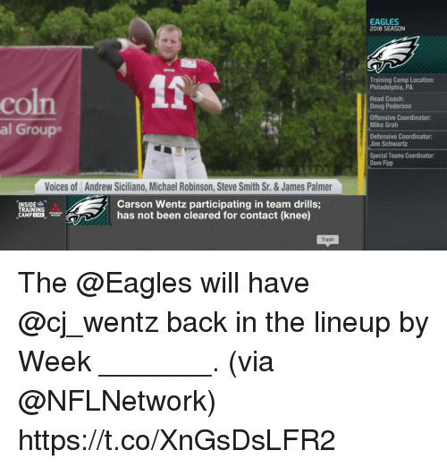 Doug, Philadelphia Eagles, and Head: EAGLES  2018 SEASON  de  11  Training Camp Location:  Philadelphia, PA  Head Coach:  Doug Pederson  Offensive Coordinator:  Mike Groh  Defensive Coordinator:  Jim Schwartz  Special Teams Coordinator  coln  al Group  Dave Fipp  Voices of Andrew Siciliano, Michael Robinson, Steve Smith Sr.&James Palmer  Carson wentz participating in team drills;  has not been cleared for contact (knee)  NG  Trash The @Eagles will have @cj_wentz back in the lineup by Week _______.  (via @NFLNetwork) https://t.co/XnGsDsLFR2