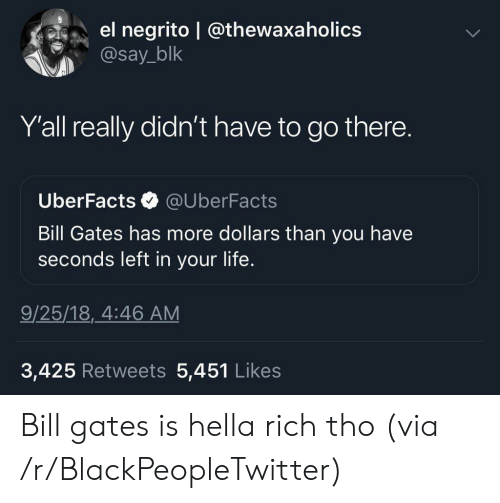 Bill Gates: el negrito @thewaxa holics  @say_blk  Y'all really didn't have to go there.  Uber Facts  @UberFacts  Bill Gates has more dollars than you have  seconds left in your life.  9/25/18, 4:46 AM  3,425 Retweets 5,451 Likes Bill gates is hella rich tho (via /r/BlackPeopleTwitter)