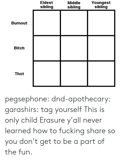 eldest: Eldest  sibling  Middle  sibling  Youngest  sibling  Burnout  Bitch  Thot pegsephone: dnd-apothecary:  garashirs: tag yourself  This is only child Erasure   y'all never learned how to fucking share so you don't get to be a part of the fun.