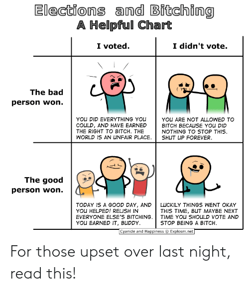 Today Is A Good Day: Elections and Bitching  A Helpful Chart  I voted.  I didn't vote.  The bad  person won.  YOU DID EVERYTHING YOU Y  COULD, AND HAVE EARNED BITCH BECAUSE YOU DID  THE RIGHT TO BITCH. THE  WORLD 1S AN UNFAIR PLACE. SHUT UP FOREVER.  YOU ARE NOT ALLOWED TO  NOTHING TO STOP THIS  The good  person won.  ˊ  TODAY IS A GOOD DAY, ANDLUCKILY THINGS WENT OKAY  YOU HELPED! RELISH IN  EVERYONE ELSE'S BITCHING. | TIME YOU SHOLILD VOTE AND  YOU EARNED IT, BUDDY.  THIS TIME, BUT MAYBE NEXT  STOP BEING A BITCH  Cyanide and Happiness Explosm.net For those upset over last night, read this!