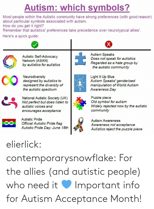 month: elierlick:  contemporarysnowflake: For the allies (and autistic people) who need it 💙 Important info forAutism Acceptance Month!