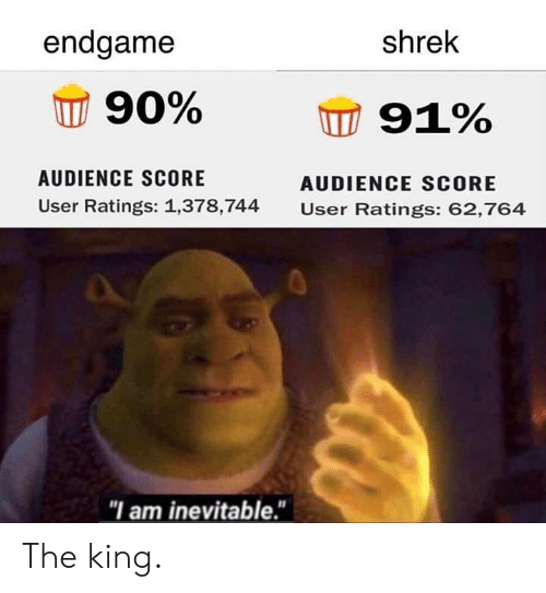 "Shrek, Dank Memes, and King: endgame  shrek  90%  91%  AUDIENCE SCORE  AUDIENCE SCORE  User Ratings: 1,378,744  User Ratings: 62,764  ""I am inevitable."" The king."