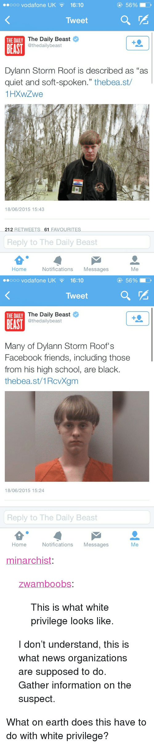 "Facebook, Friends, and News: eooo vodafone UK16:10  5690  Tweet  The Daily Beast  @thedailybeast  THE DAILY  BEAST  Dylann Storm Roof is described as ""as  quiet and soft-spoken."" thebea.st/  1HXWZwe  18/06/2015 15:43  212 RETWEETS 61 FAVOURITES  Reply to The Daily Beast  Home  Notifications Messages  Me   ..ooo vodafone UK  16:10  5690  Tweet  The Daily Beast  @thedailybeast  THE DAILY  BEAST  Many of Dylann Storm Roof's  Facebook friends, including those  from his high school, are black.  thebea.st/1RcvXgm  18/06/2015 15:24  Reply to The Daily Beast  Home  Notifications Messages  Me <p><a class=""tumblr_blog"" href=""http://minarchist.tumblr.com/post/121847656894/zwamboobs-this-is-what-white-privilege-looks"">minarchist</a>:</p>  <blockquote><p><a class=""tumblr_blog"" href=""http://zwamboobs.tumblr.com/post/121841004836/this-is-what-white-privilege-looks-like"">zwamboobs</a>:</p>  <blockquote><p>This is what white privilege looks like.</p></blockquote>  <p>I don't understand, this is what news organizations are supposed to do. Gather information on the suspect.</p></blockquote>  <p>What on earth does this have to do with white privilege?<br/></p>"